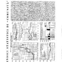 Fuà 6.2_indici_statistici_comunità.pdf